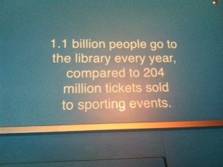 library visits vs sports patrons